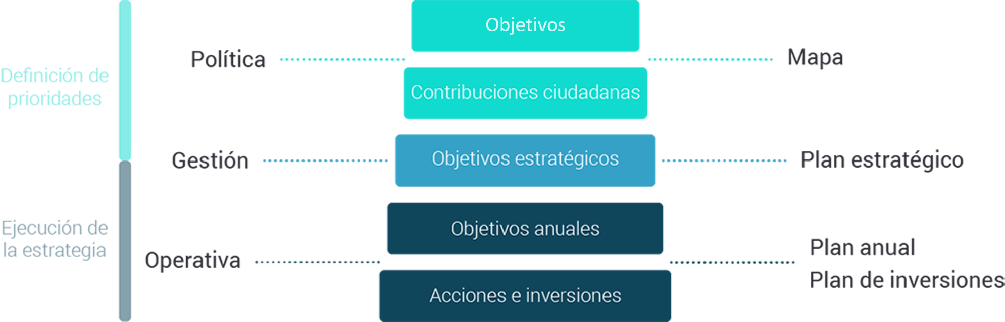 diagrama_2